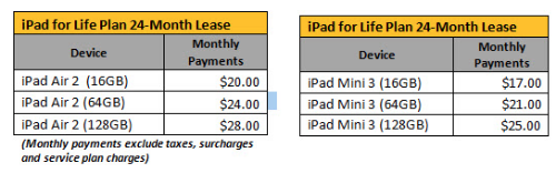 Sprint iPad for Life